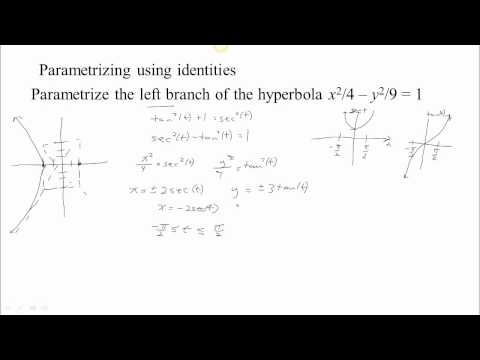 Parametrizing Curves-Part 4 Parametrizing a Hyperbola