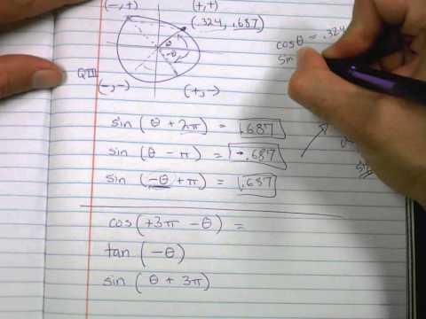 The Unit Circle - Rotations