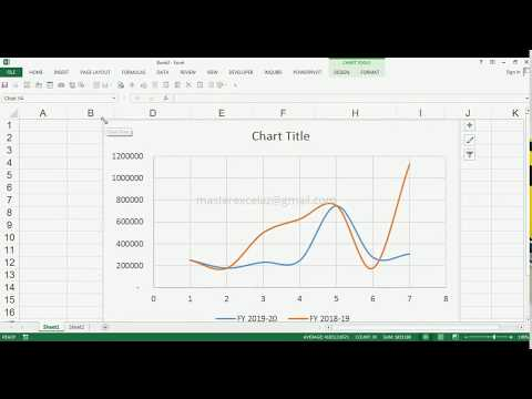 How to Create Scatter with Smooth Lines Chart in MS Excel 2013