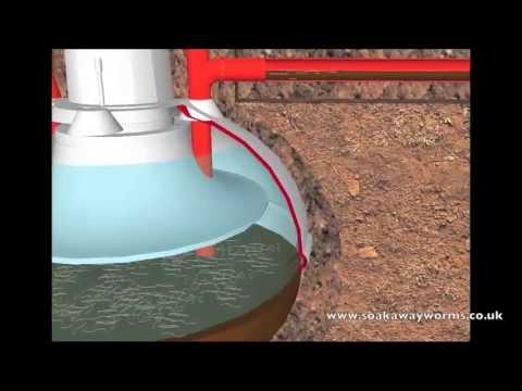 Septic Tank Soakaway Construction