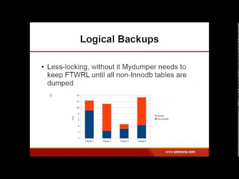 MySQL Backup and Recovery Best Practices