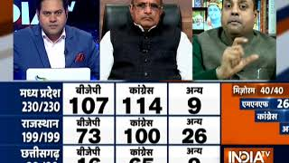 Assembly Election Results 2018 | Congress set to form Govt. in Rajasthan & Chhattisgarh