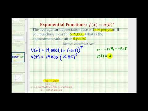 Exponential Function Application (y=ab^x) - Depreciation of a Car