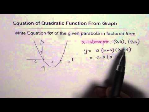 Write Equation of Quadratic Function Using X Intercepts From Graph