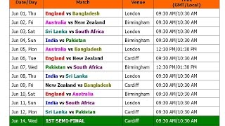 ICC Champions Trophy 2017 Schedule & Time Table