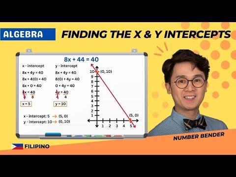Paano Mag Compute ng X-intercept at Y-intercept ng Standard Equation ng Line