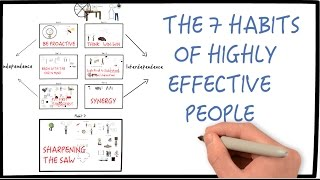 7 Habits of Highly Effective People by Stephen Covey (Part 2)| Animated Book Review
