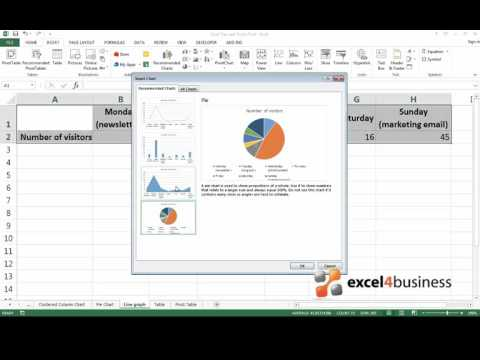 How to Create a Line Graph in Excel 2013