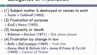 Download Frustration Lecture (2 of 2) Video