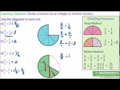 Visual method for dividing with fractions