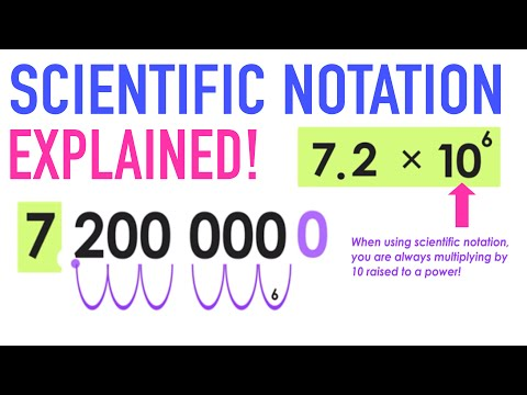 Scientific Notation Explained
