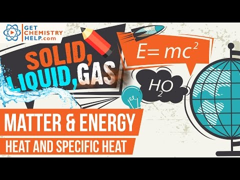 Chemistry Lesson: Heat and Specific Heat Capacity