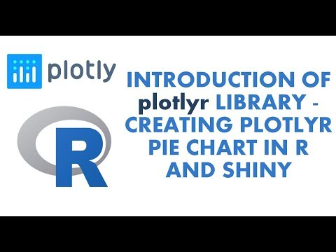 Introduction of Plotly Charts in R | Part 3 | Plotlyr Pie Chart | Plotlyr Pie chart in Shiny