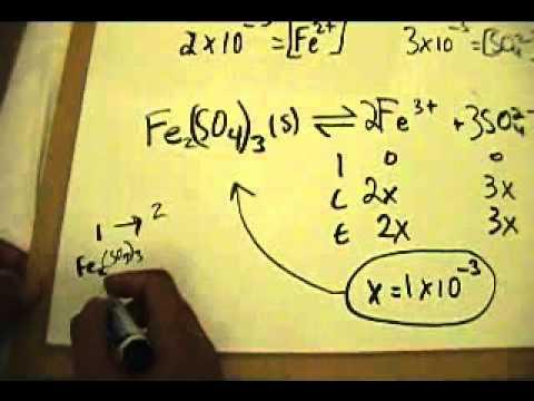 Solubility Product Constant (Ksp) part 3/5