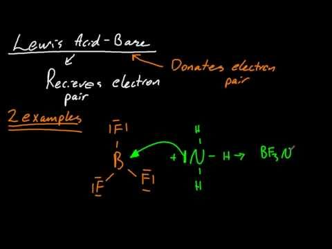 18.1 Deduce if a species could act as a Brønsted-Lowry and/or a Lewis acid/base [HL IB Chemisty]