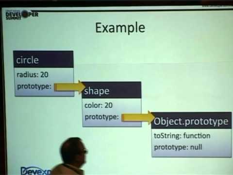 JavaScript for the C# Developer