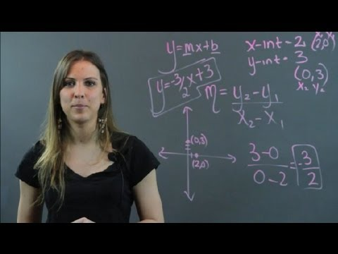 How to Write an Equation of a Line When You Have the X-Intercept & the Y-Intercept, bu... : Algebra