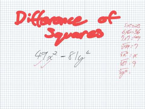 Difference of Squares (Grade 10 Academic)