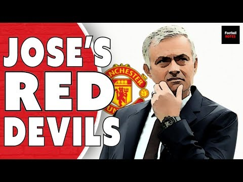Manchester United under Jose Mourinho | Football Tactics