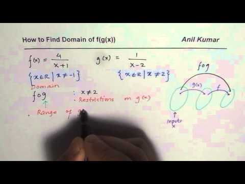 How to Directly find domain of composite function Without Calculating Composition
