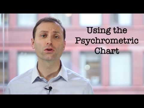 Calculating Dew Point with a Psychrometric Chart