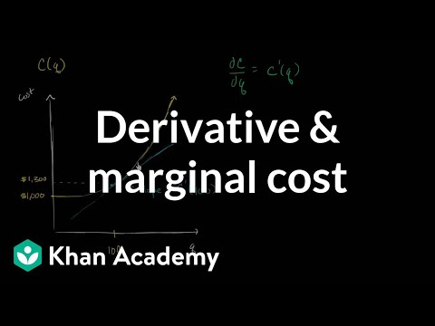 Marginal cost & differential calculus | Applications of derivatives | AP Calculus AB | Khan Academy