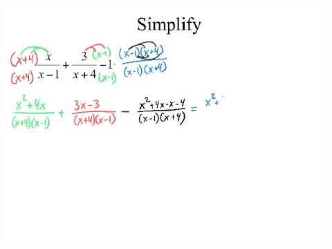 Adding & Subtracting Rationals with Unlike Denominators