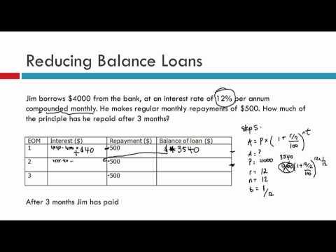Reducing Balance Loans
