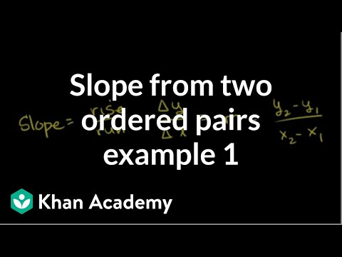 Slope from two ordered pairs example 1 | Algebra I | Khan Academy