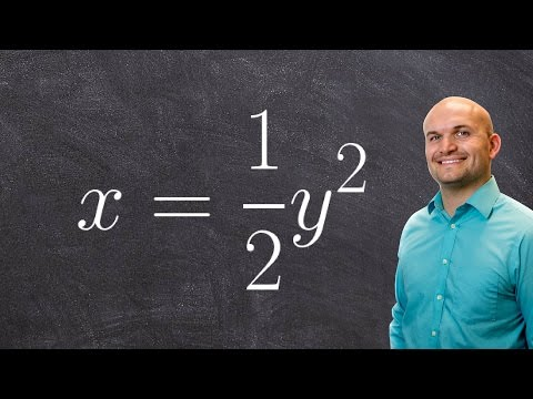 How to find vertex, focus and directrix of a horizontal parabola in standard form