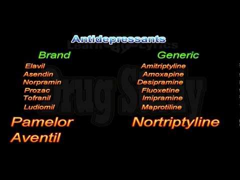 Top 200 Drug Study Antidepressants Brand to Generic