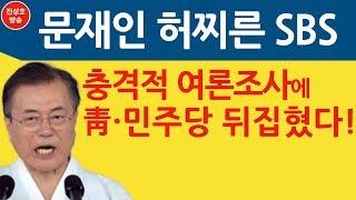 문재인 허찌른SBS 충격적 여론조사에 靑・민주당 뒤집혔다! (진성호의 직설)