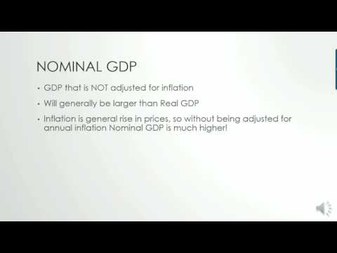 Real v Nominal GDP