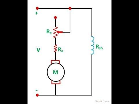 speed control of dc shunt motor in hindi by RjAnkika.