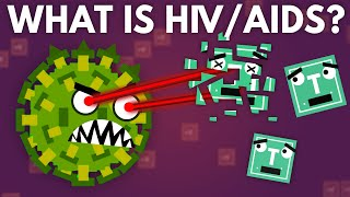 Download What Happens If You Get HIV / AIDS? Video