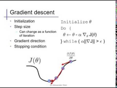 Linear regression (2): Gradient descent