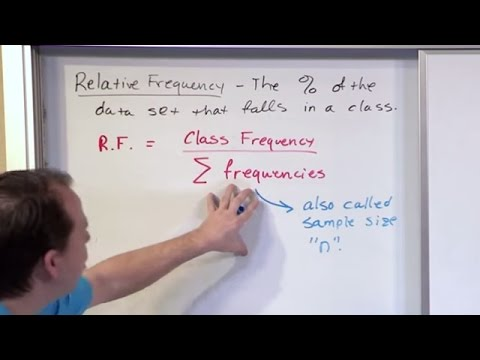 Lesson 6 - Relative And Cumulative Frequency Distribution (Statistics Tutor)