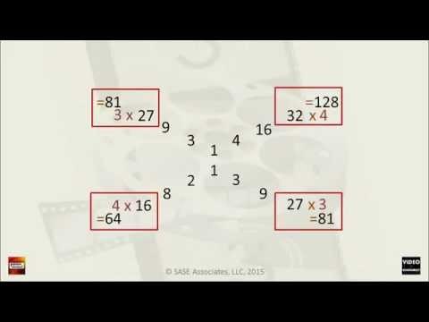 Decoding Pythagoras for Musicians & Sound Engineers