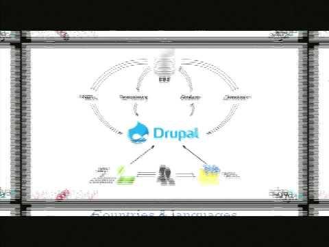 DrupalCon Amsterdam 2014: Multilingual Site Setup and Management
