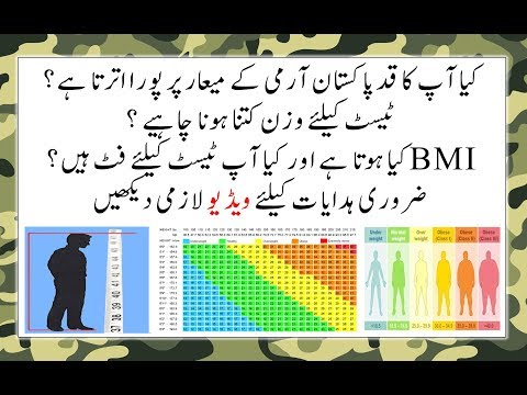 HEIGHT/WEIGHT AND BMI REQUIREMENT FOR PAKISTAN ARMY, AIRFORCE AND NAVY