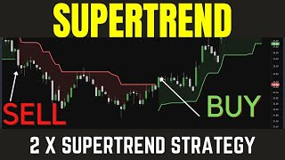 Supertrend Indicator: Learn How Simple It Is To Use