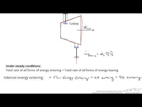 Energy Balance Around a Turbine