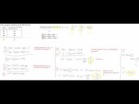 1010 8 8 #11 Find quadratic model to fit data