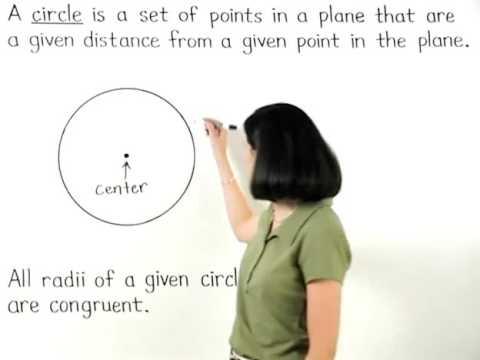 Definition of a Circle | Radius of a Circle | MathHelp.com