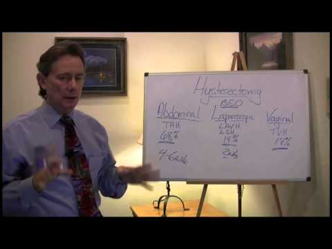 Hysterectomy with Dr. Gregory Davis