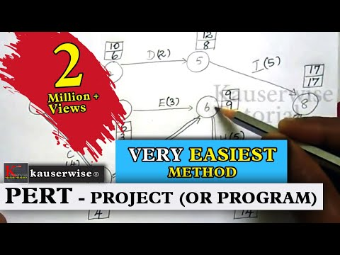 PERT - Project Management Techniques||with solved problem||Operations Research Tutorial