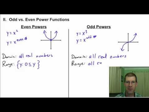 Algebra 2: 7.1 Power Functions
