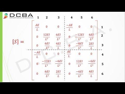 Civil engineering / Stiffness Matrices Method (Plane Frame Element)
