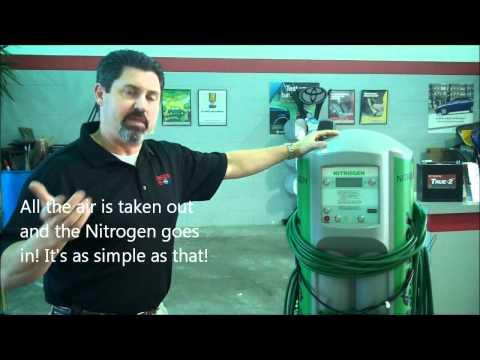 Nitrogen in your tires?