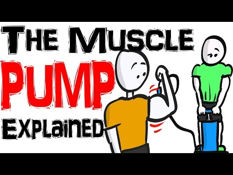 The Muscle Pump - Does Chasing the Pump Help with Muscle Growth?